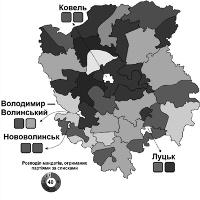 Волинські вибори